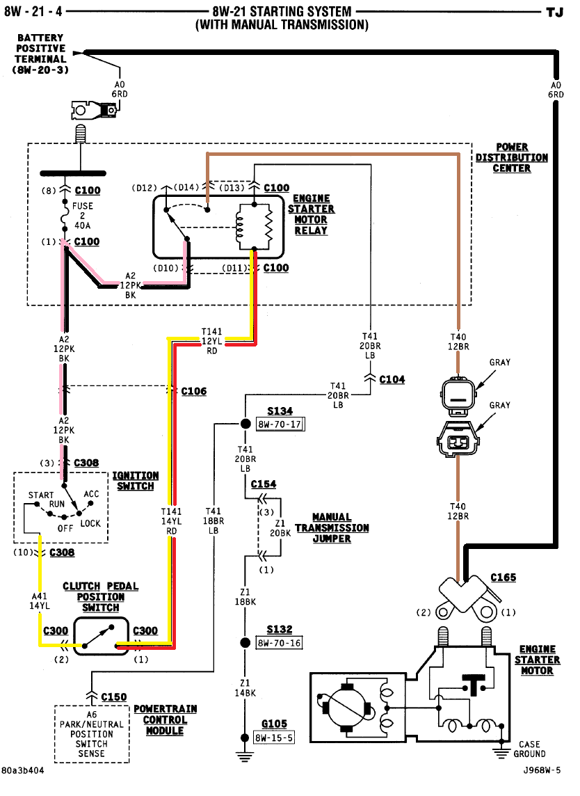 1999 jeep wrangler starter wiring - wiring diagram and leader-lake -  leader-lake.rennella.it  rennella.it