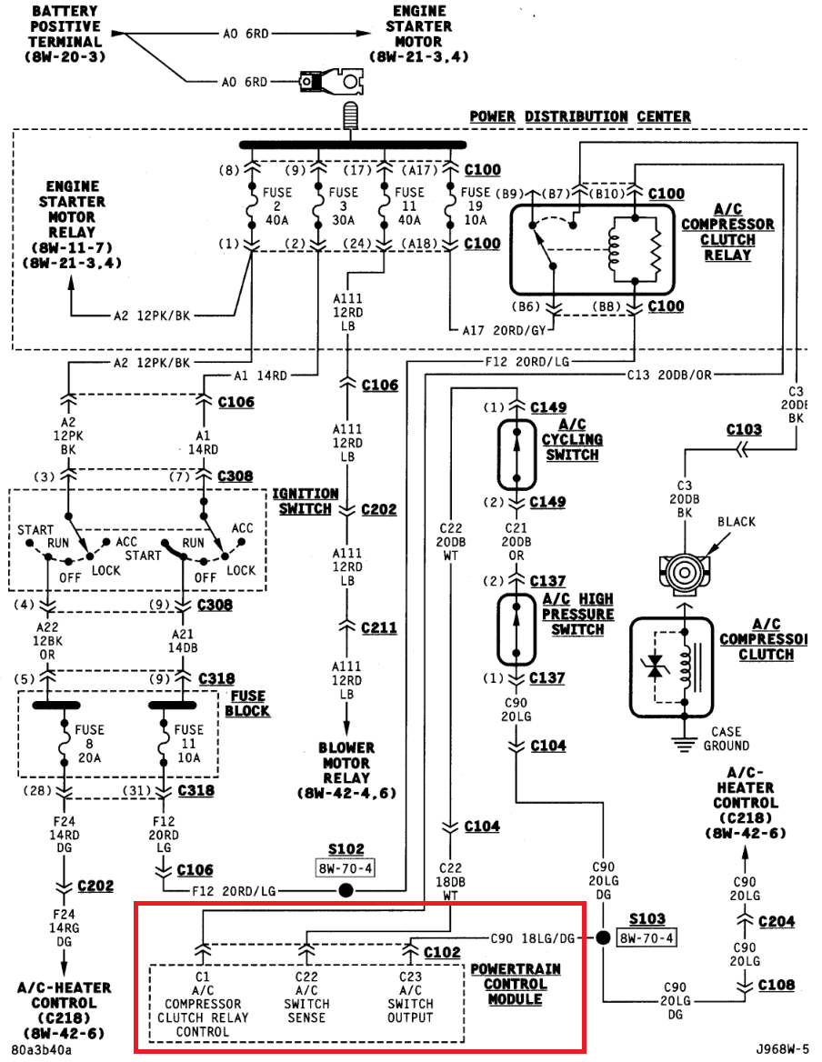 97 TJ Sahara 5.3 LM7 Swap - Page 9 - Jeep Wrangler Forum Gm Np Vss Wiring Diagram on